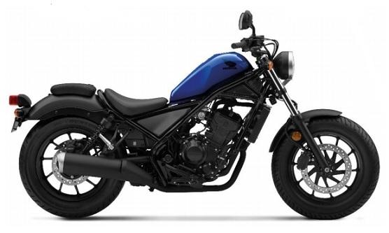 Honda CMX/Rebel 300 Blue Plastics