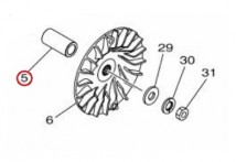 Yamaha Aerox - Spare parts and accessories!